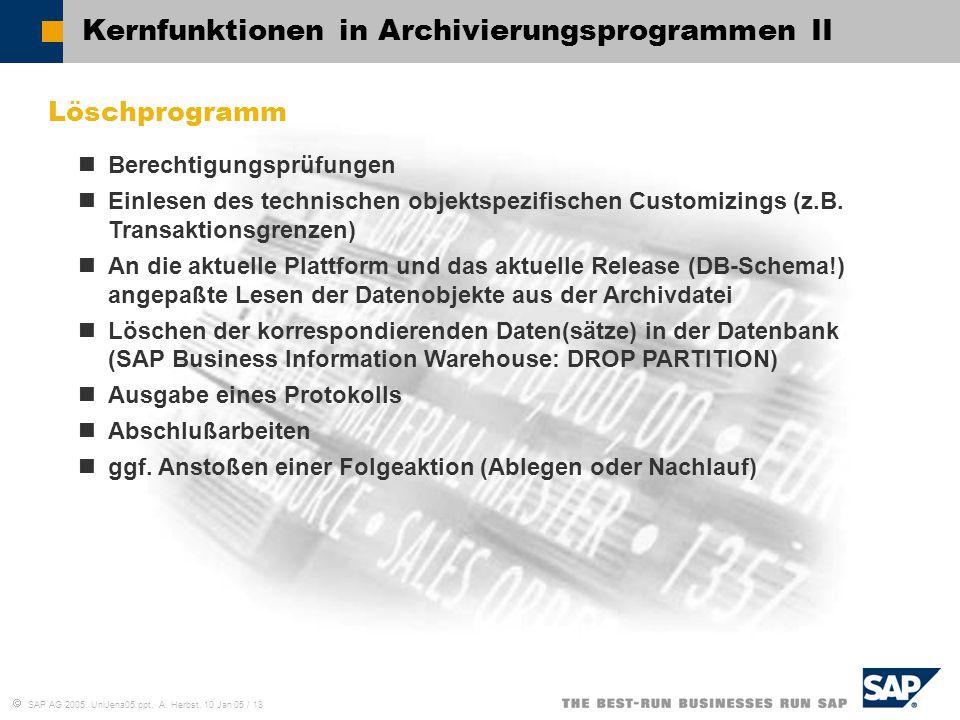 Kernfunktionen in Archivierungsprogrammen II