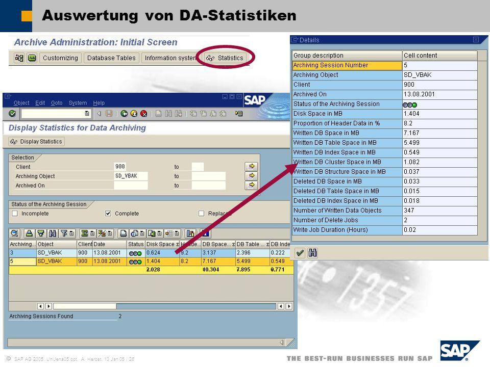 Auswertung von DA-Statistiken