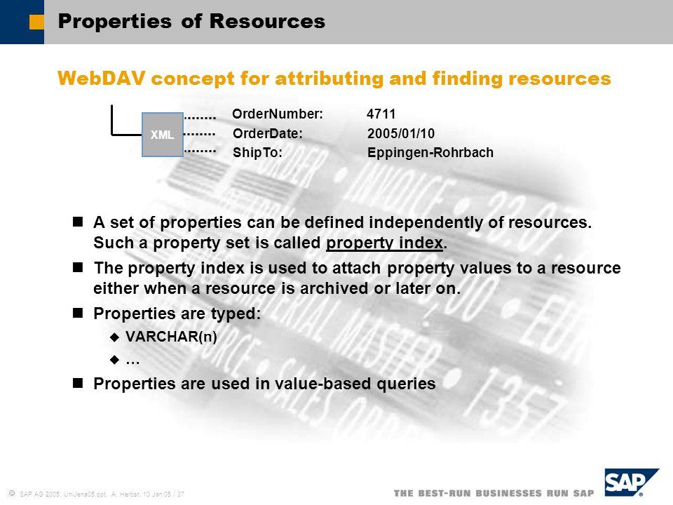 Properties of Resources