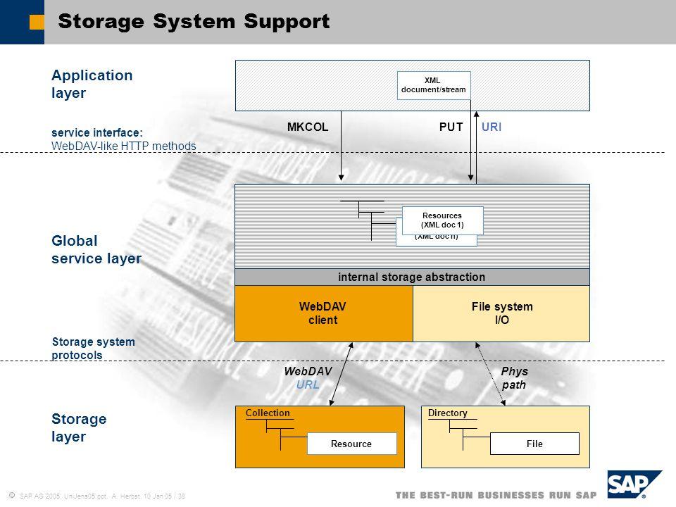 Storage System Support