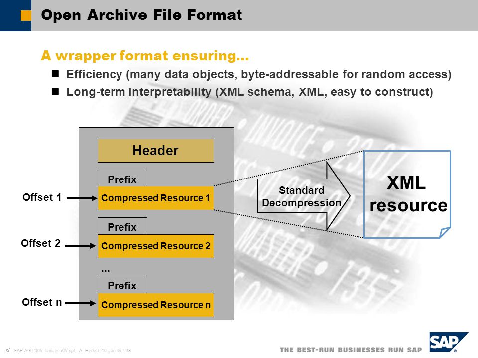 Open Archive File Format