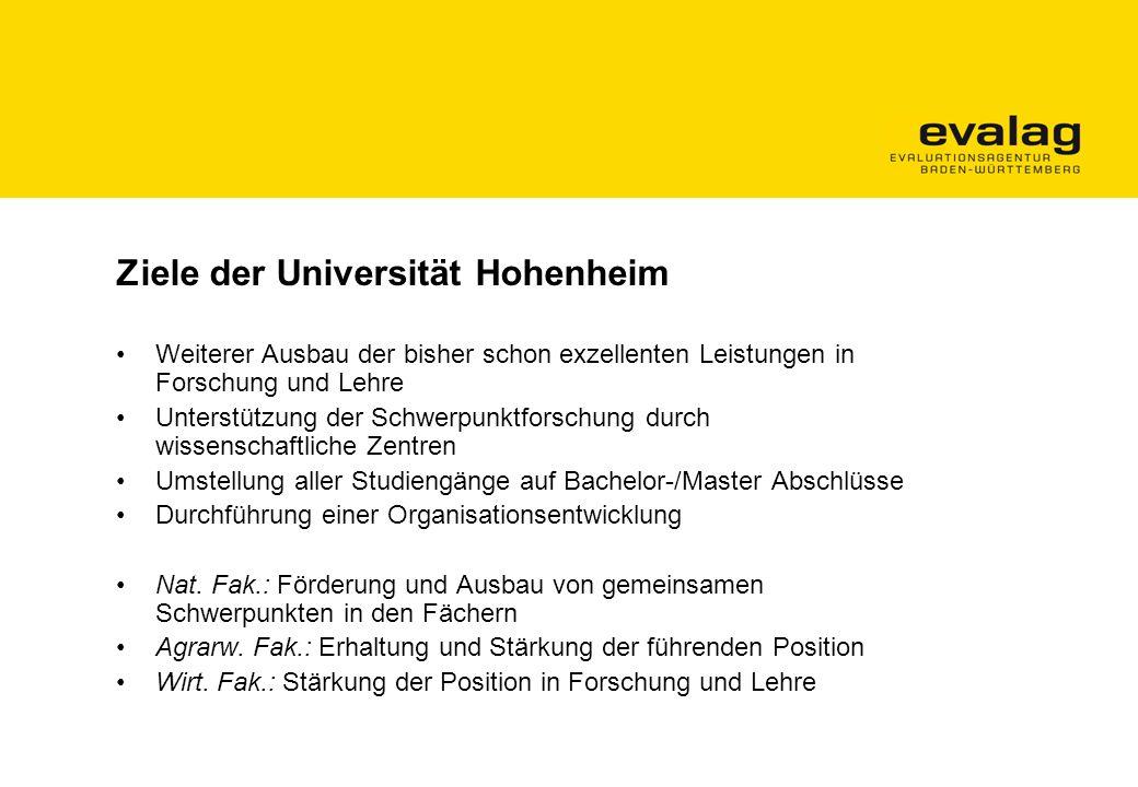 Ziele der Universität Hohenheim