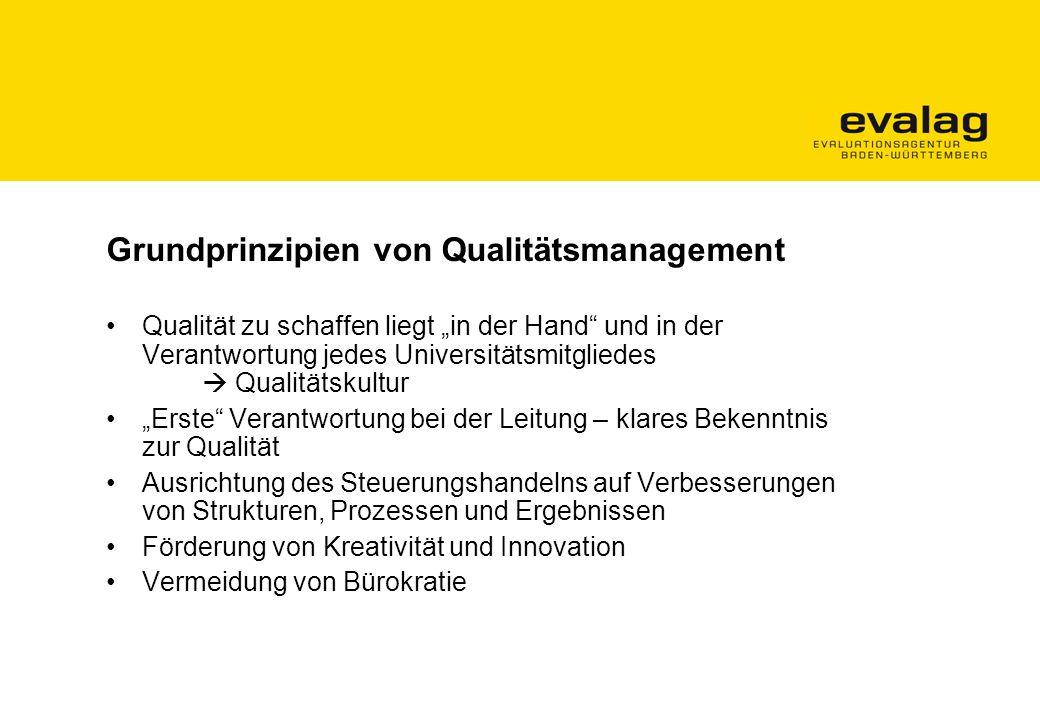 Grundprinzipien von Qualitätsmanagement