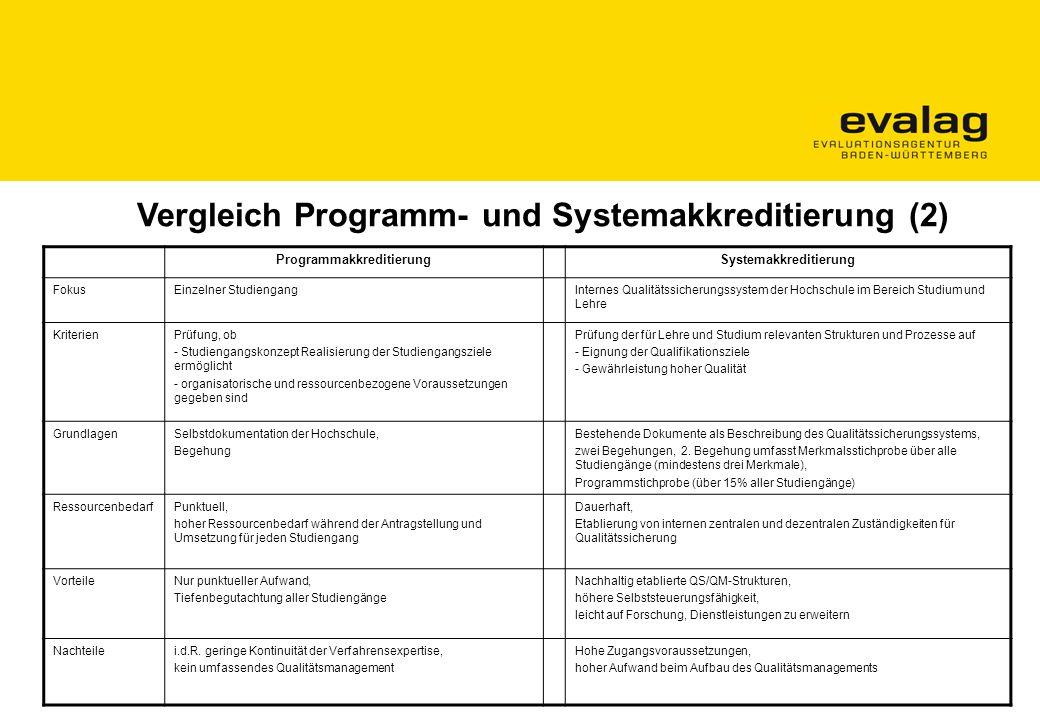 Vergleich Programm- und Systemakkreditierung (2)