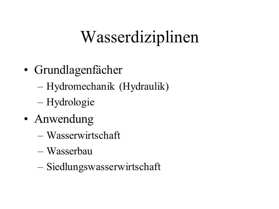 Wasserdiziplinen Grundlagenfächer Anwendung Hydromechanik (Hydraulik)