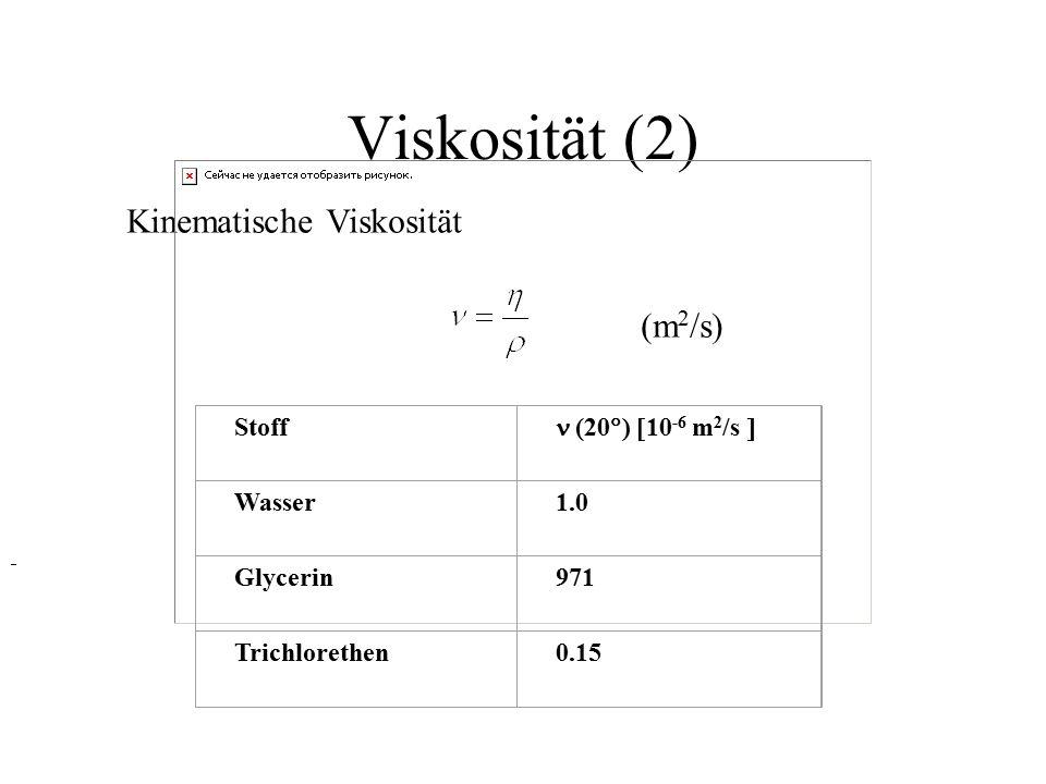 Viskosität (2) Kinematische Viskosität (m2/s) Stoff