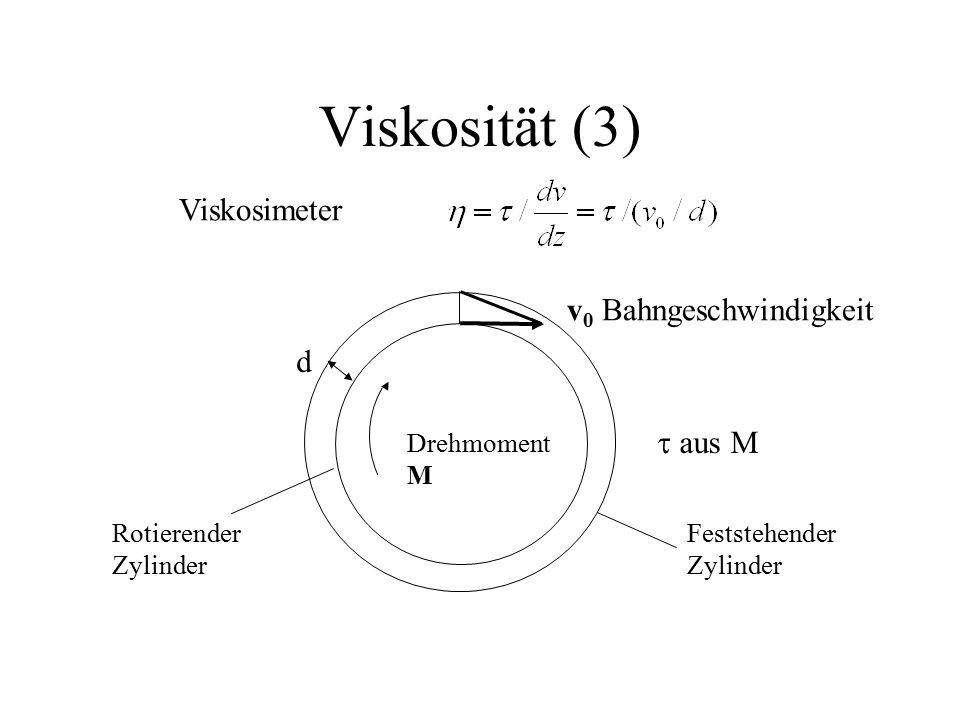 Viskosität (3) Viskosimeter v0 Bahngeschwindigkeit d t aus M