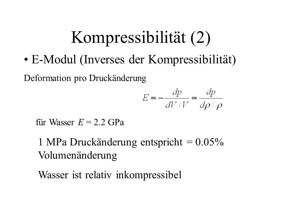 Kompressibilität (2) E-Modul (Inverses der Kompressibilität)