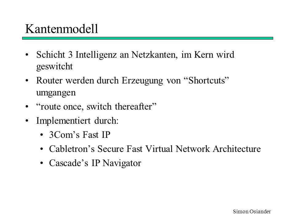 Kantenmodell Schicht 3 Intelligenz an Netzkanten, im Kern wird geswitcht. Router werden durch Erzeugung von Shortcuts umgangen.
