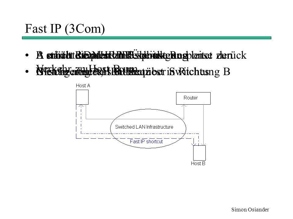 Fast IP (3Com) A möchte Daten zu B schicken B ist in anderem Subnetz