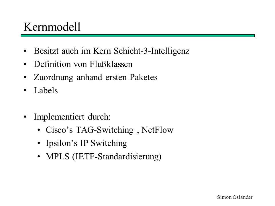 Kernmodell Besitzt auch im Kern Schicht-3-Intelligenz