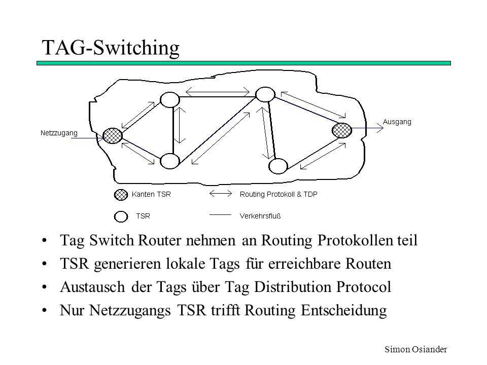 TAG-Switching Tag Switch Router nehmen an Routing Protokollen teil