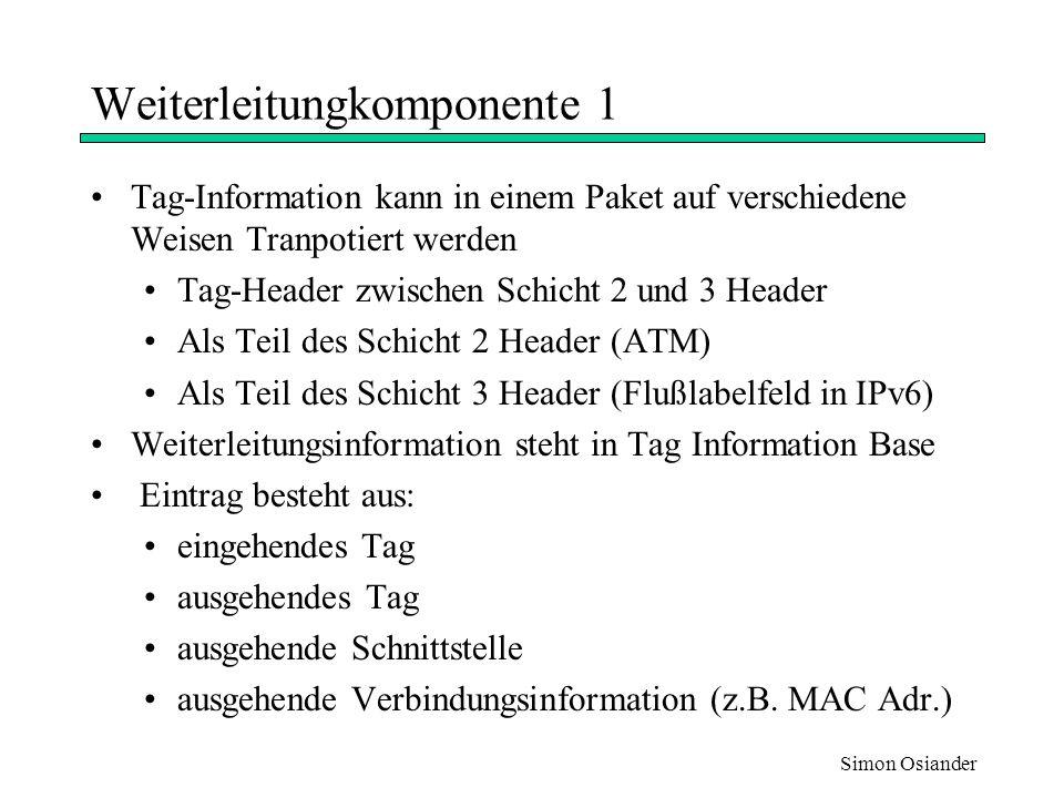Weiterleitungkomponente 1