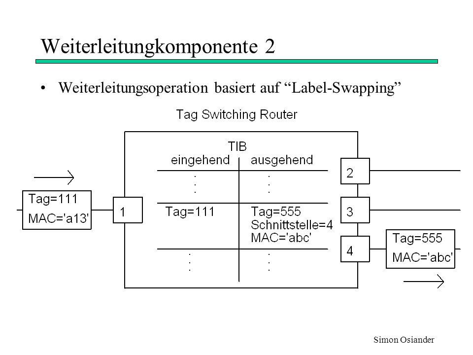 Weiterleitungkomponente 2