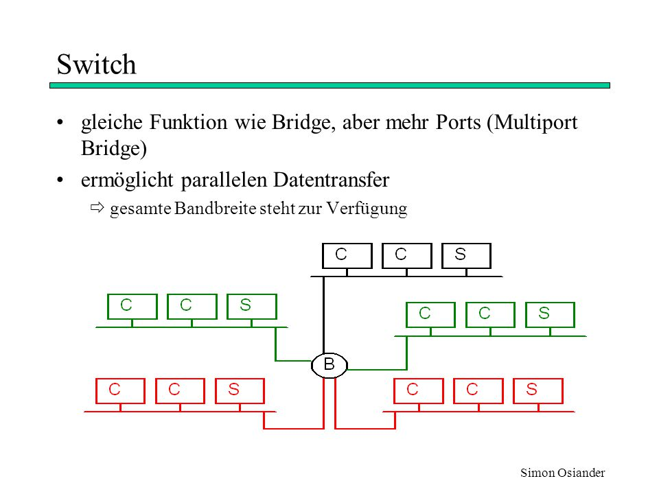Switch gleiche Funktion wie Bridge, aber mehr Ports (Multiport Bridge)