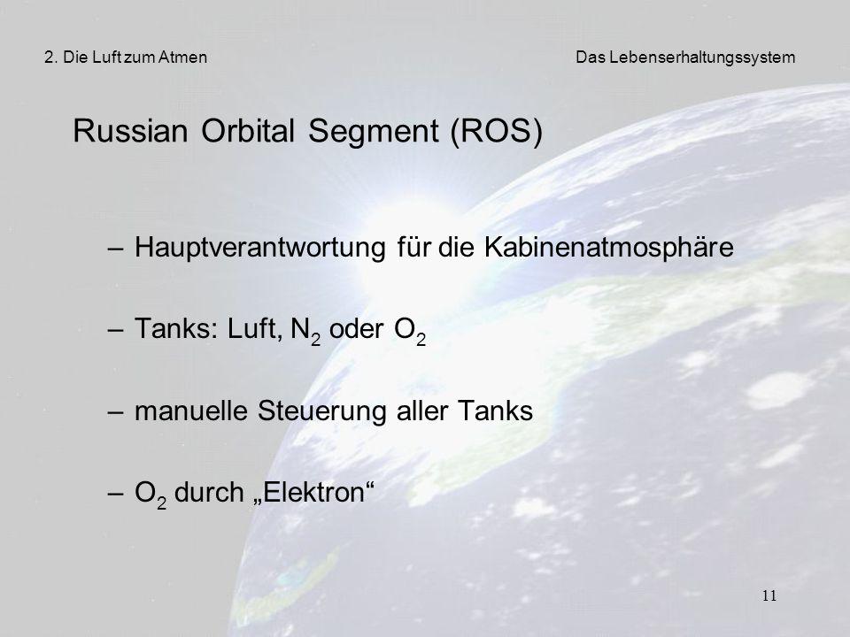 Russian Orbital Segment (ROS)