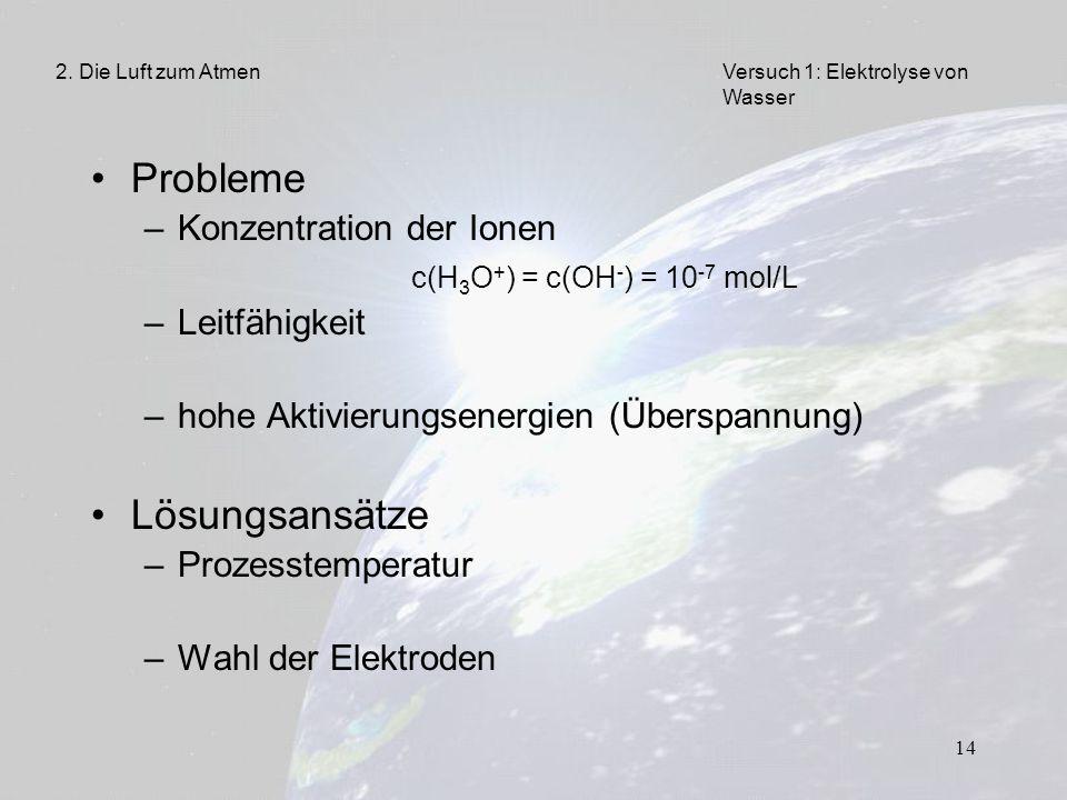 Probleme Lösungsansätze Konzentration der Ionen
