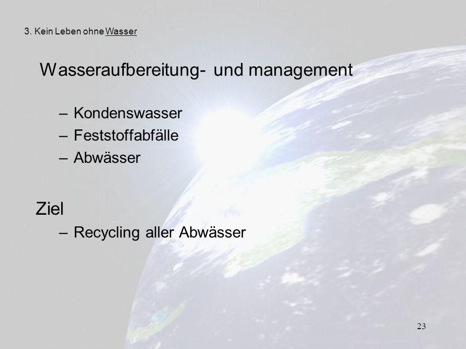 Wasseraufbereitung- und management
