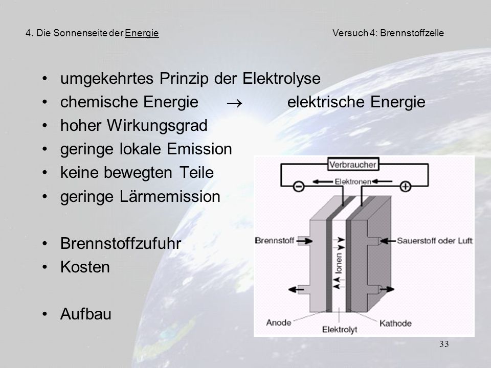 umgekehrtes Prinzip der Elektrolyse