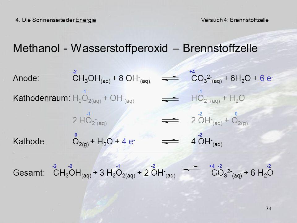 Methanol - Wasserstoffperoxid – Brennstoffzelle