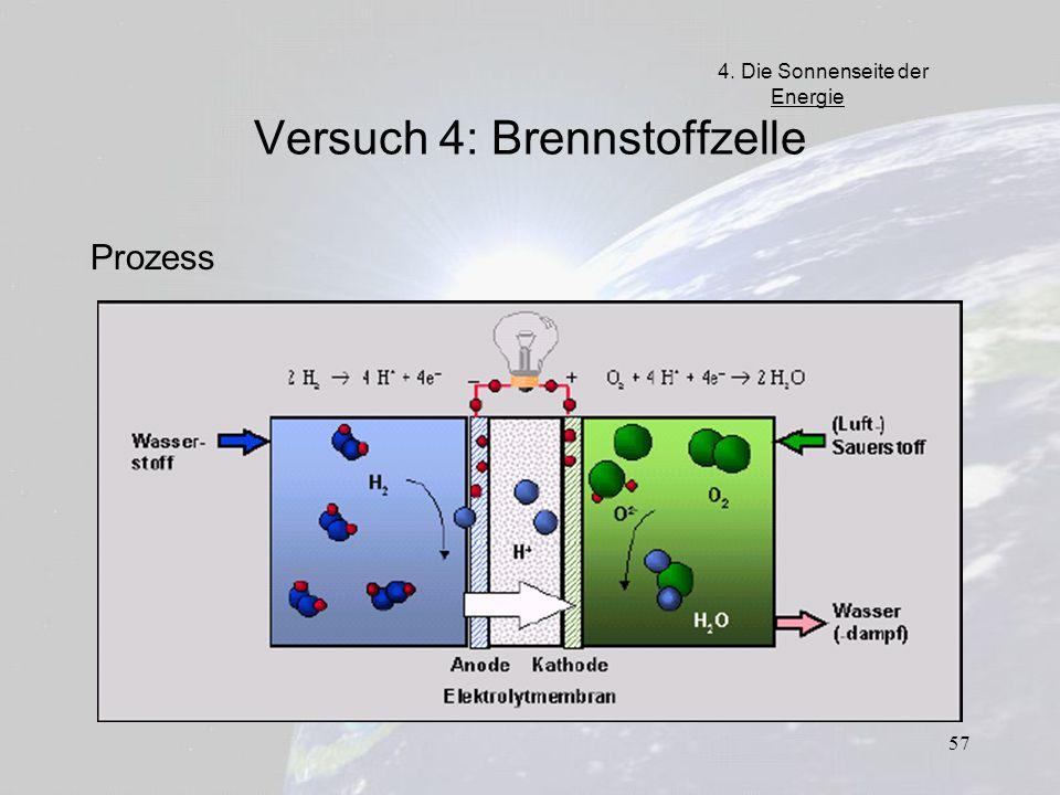 Versuch 4: Brennstoffzelle