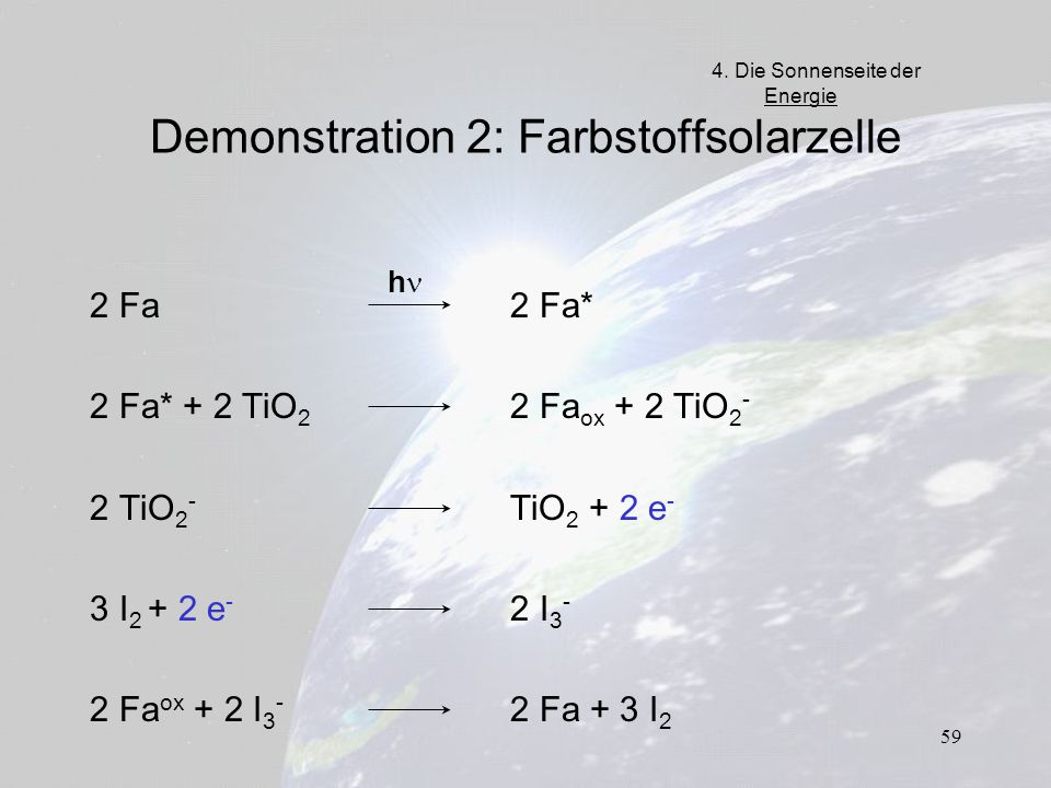 Demonstration 2: Farbstoffsolarzelle