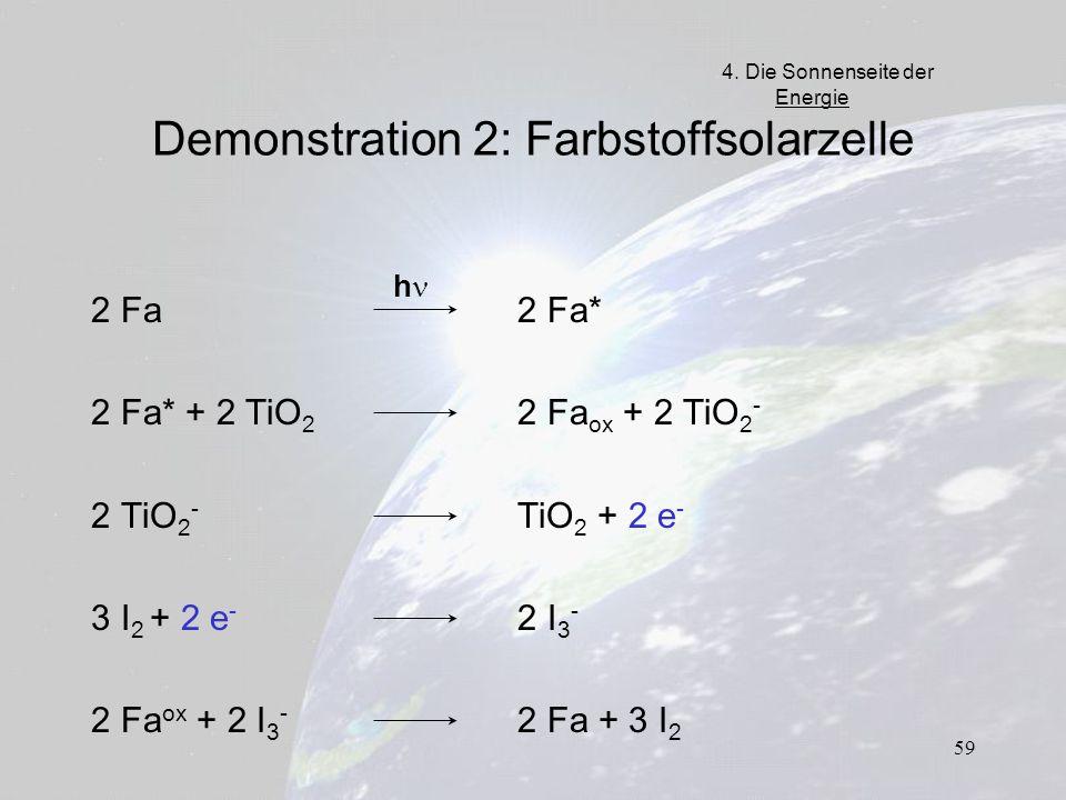 Demonstration 2: Farbstoffsolarzelle