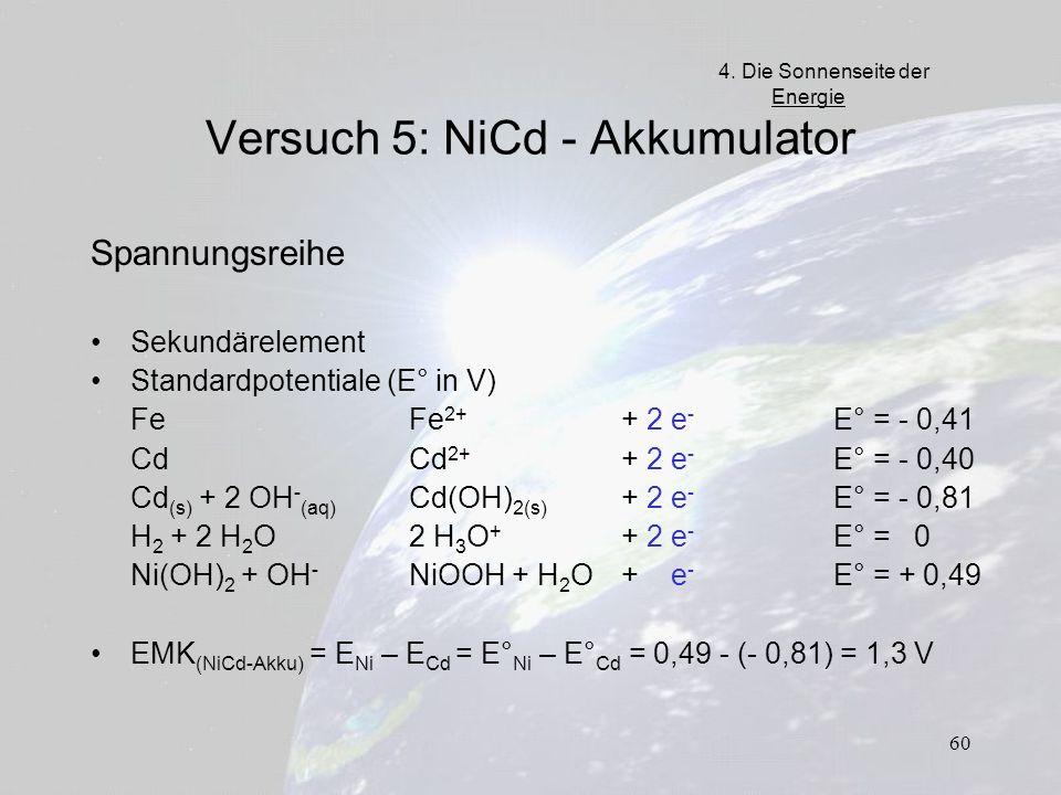 Versuch 5: NiCd - Akkumulator