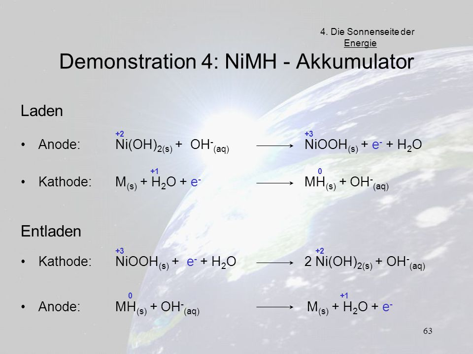 Demonstration 4: NiMH - Akkumulator