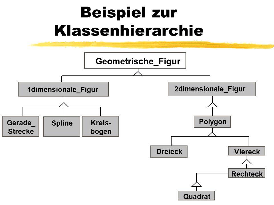 Beispiel zur Klassenhierarchie
