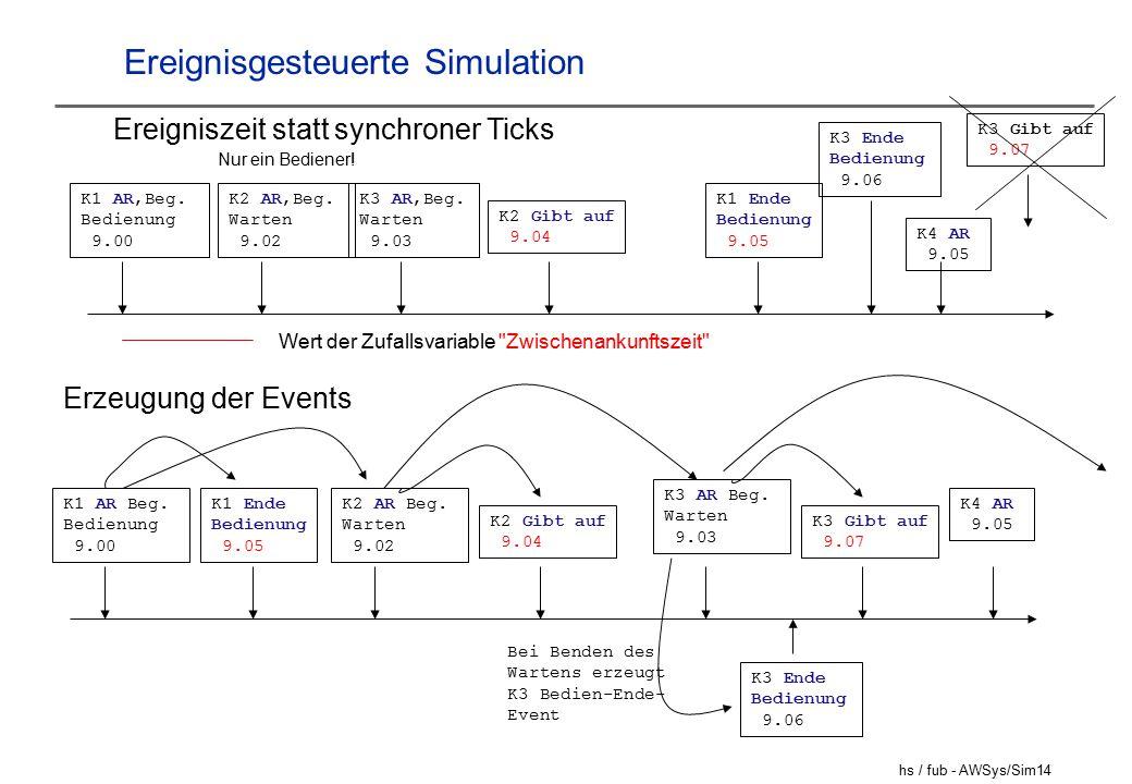 Ereignisgesteuerte Simulation