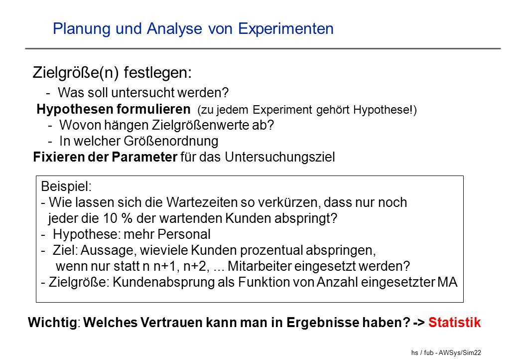 Planung und Analyse von Experimenten