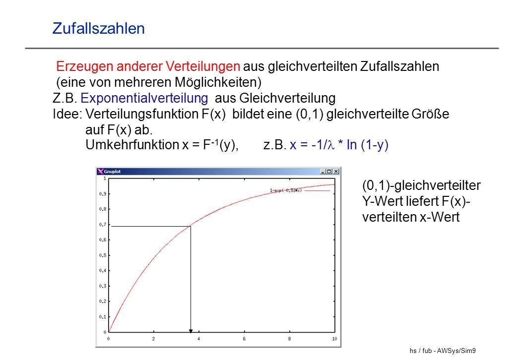 Zufallszahlen Erzeugen anderer Verteilungen aus gleichverteilten Zufallszahlen. (eine von mehreren Möglichkeiten)