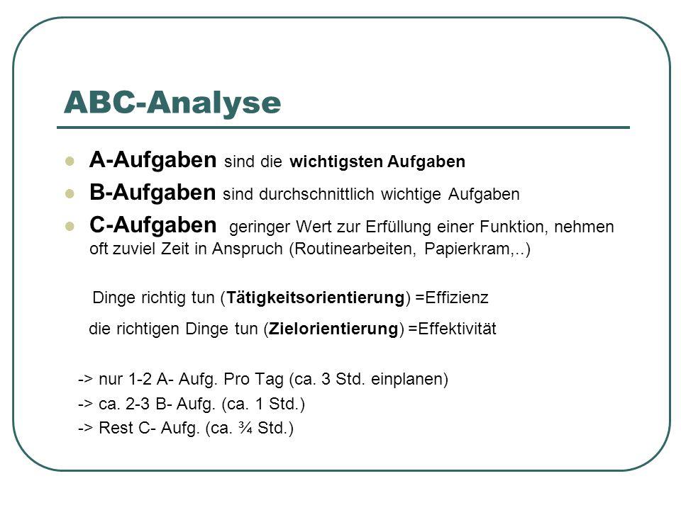 ABC-Analyse A-Aufgaben sind die wichtigsten Aufgaben