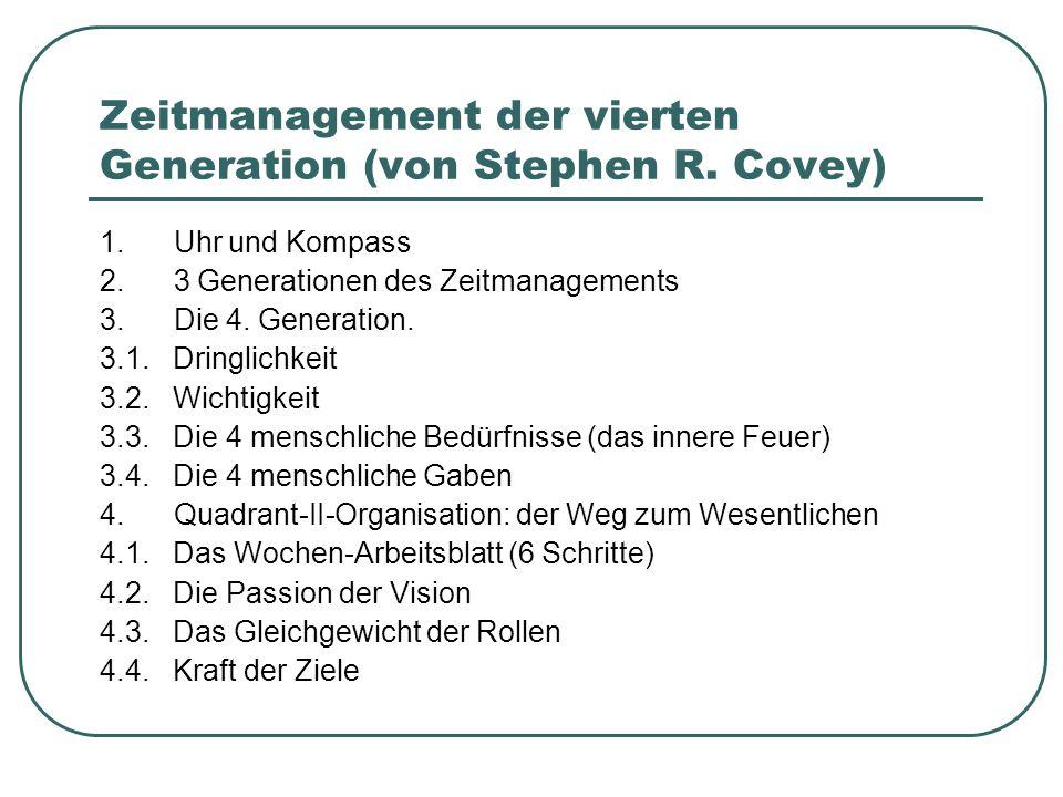 Zeitmanagement der vierten Generation (von Stephen R. Covey)