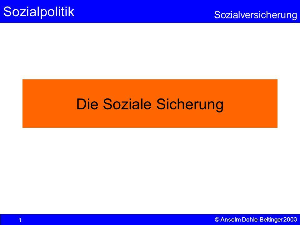 Die Soziale Sicherung © Anselm Dohle-Beltinger 2003
