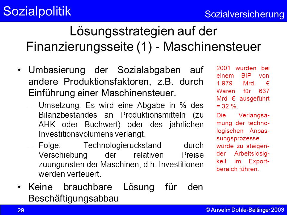 Lösungsstrategien auf der Finanzierungsseite (1) - Maschinensteuer