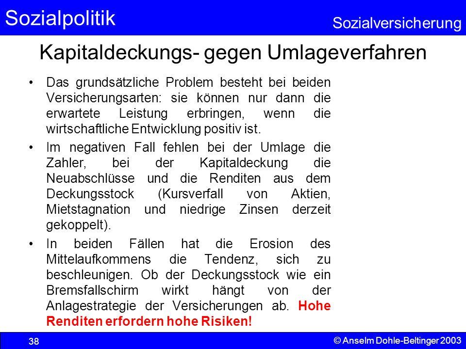 Kapitaldeckungs- gegen Umlageverfahren
