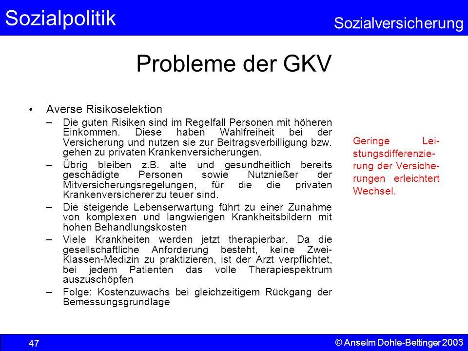 Probleme der GKV Averse Risikoselektion