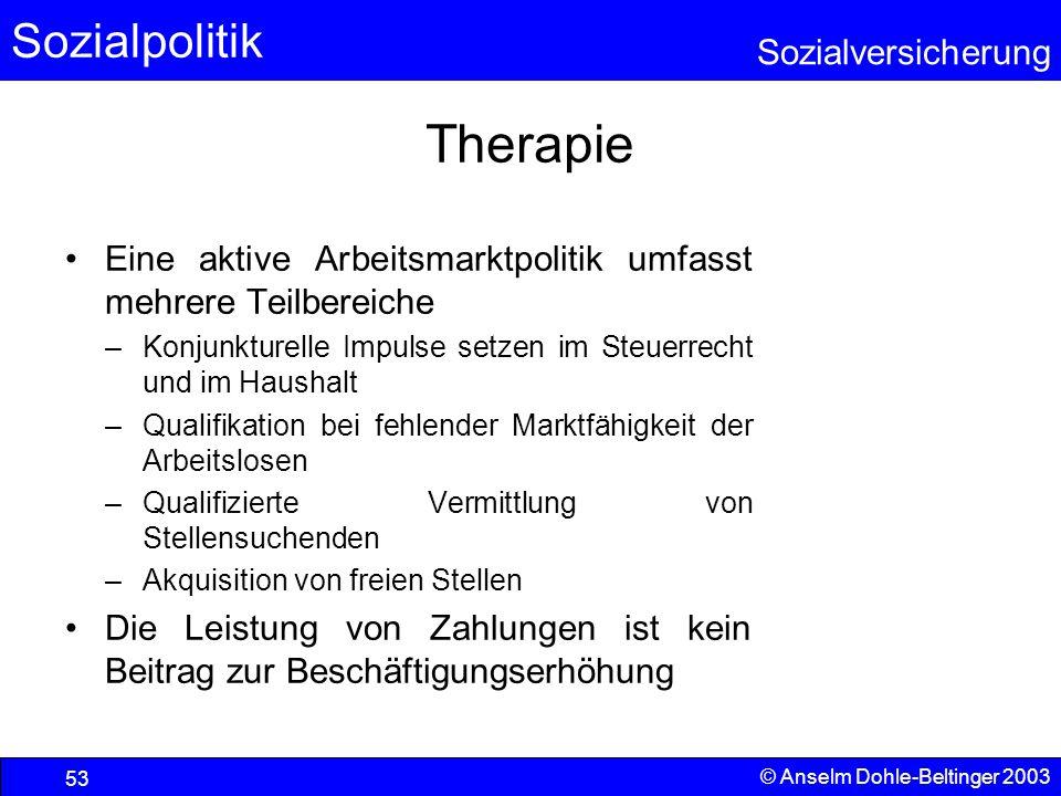 Therapie Eine aktive Arbeitsmarktpolitik umfasst mehrere Teilbereiche
