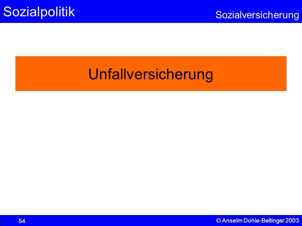 Unfallversicherung © Anselm Dohle-Beltinger 2003