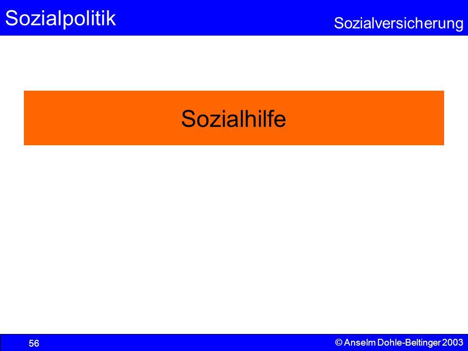 Sozialhilfe © Anselm Dohle-Beltinger 2003