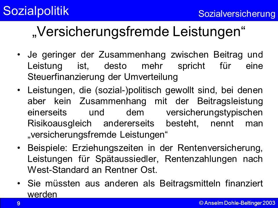 """""""Versicherungsfremde Leistungen"""