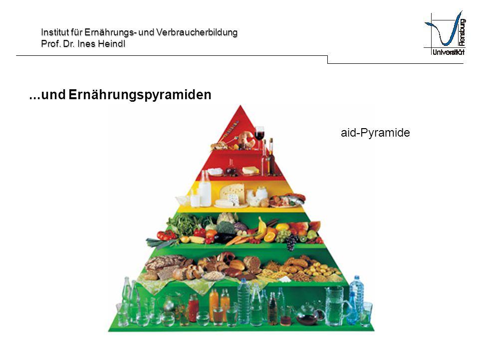 ...und Ernährungspyramiden