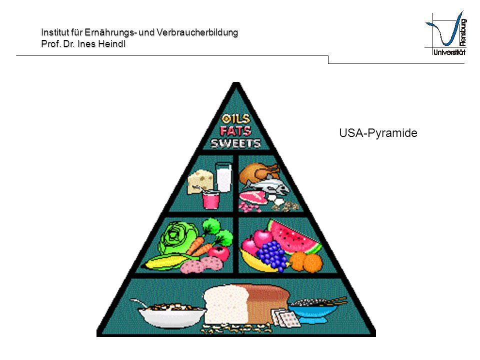 USA-Pyramide