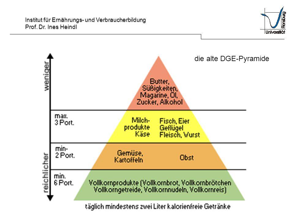 die alte DGE-Pyramide