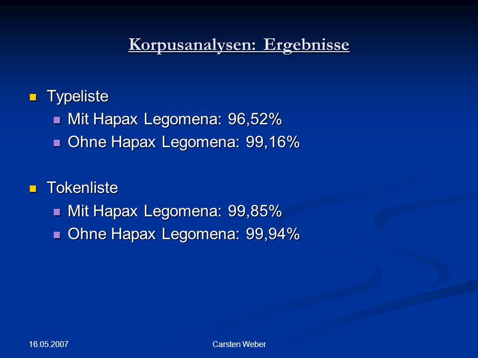Korpusanalysen: Ergebnisse