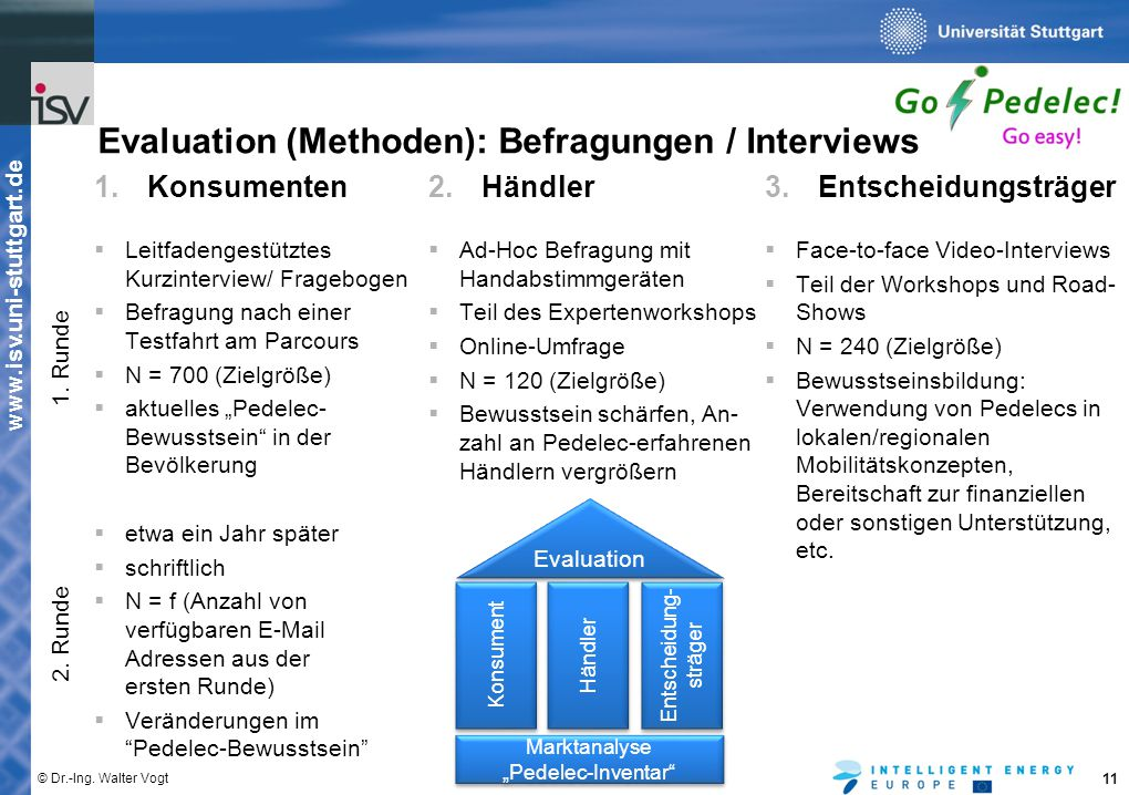 Evaluation (Methoden): Befragungen / Interviews