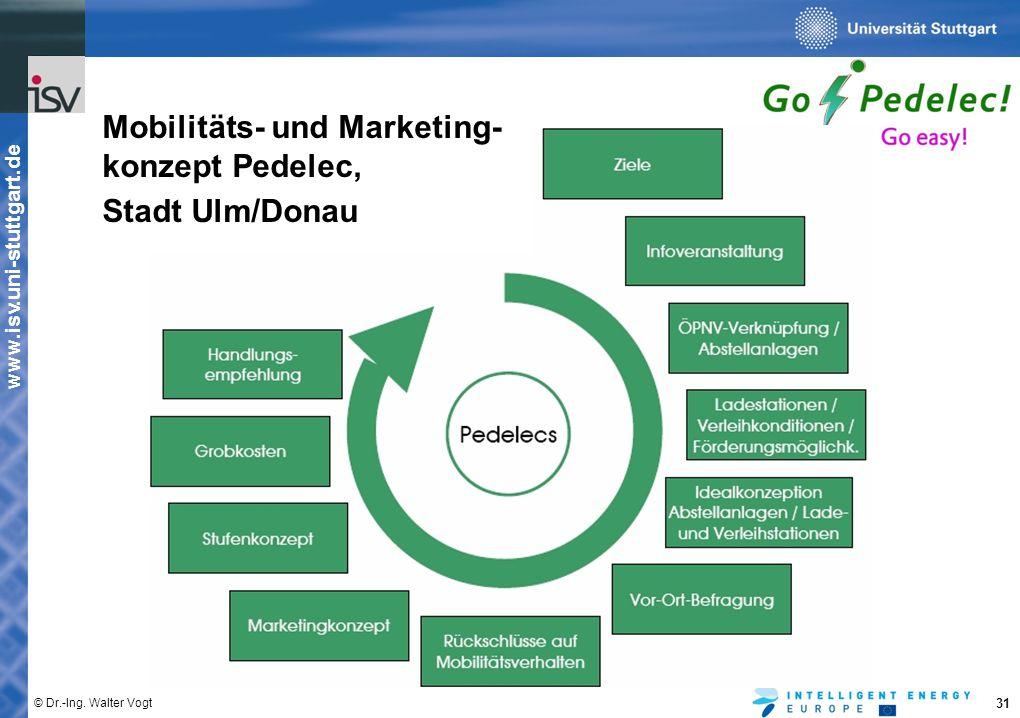 Mobilitäts- und Marketing- konzept Pedelec, Stadt Ulm/Donau