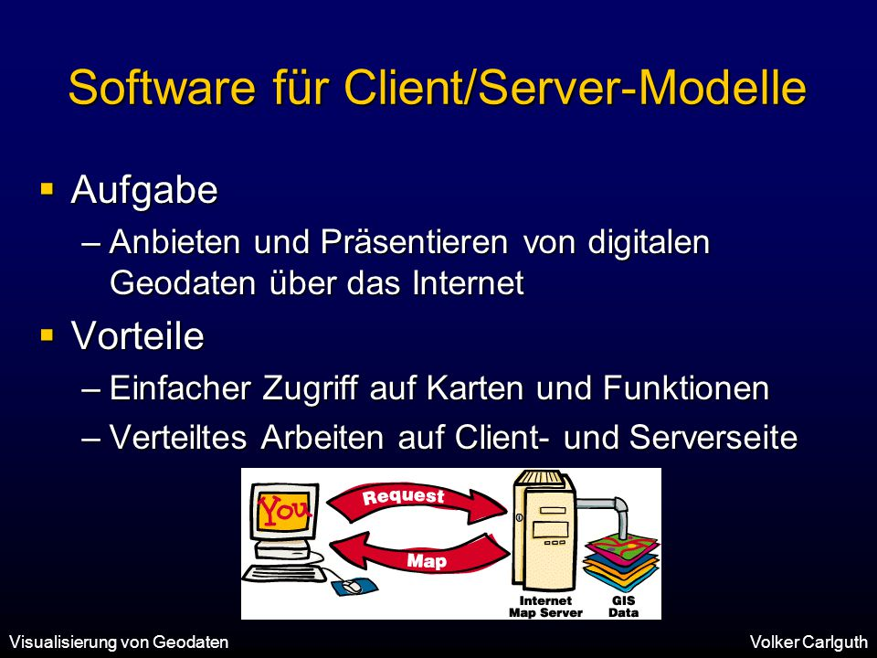 Software für Client/Server-Modelle